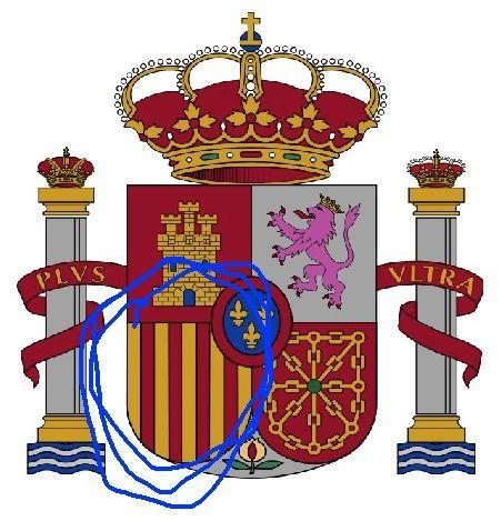 Todos son de Aragon